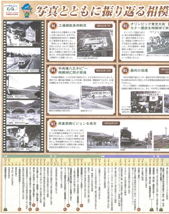 相模原市市制60周年記事左側