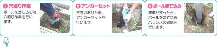はつり作業 ポールを立て込むため、穴を掘りますが、地盤が強固な場合ははつり作業を行います。穴を掘りあけたあと、アンカーセットを行います。準備が整ったらポールを立て込みバランスの確認を行います。
